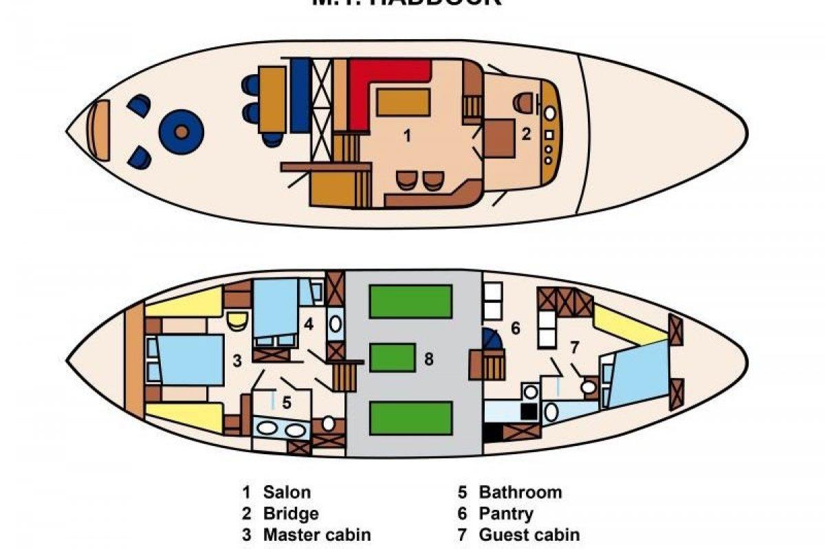 Feadship Canoe Stern