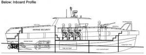 NEW BUILD - 11m Fast Interceptor