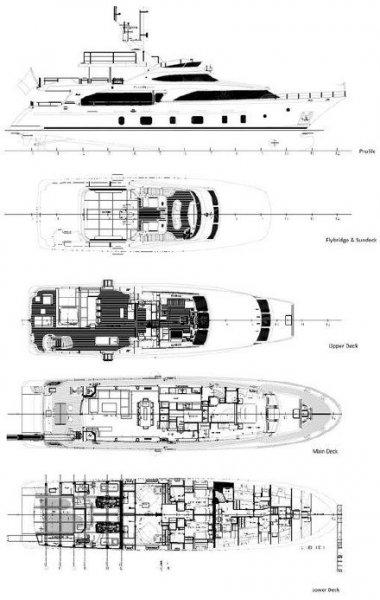 Tri Deck Benetti 105