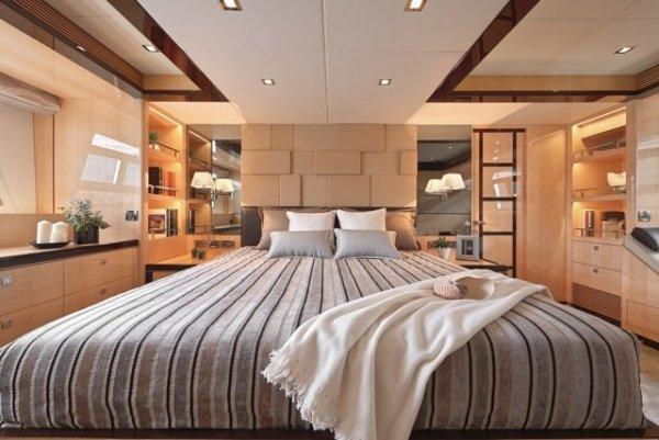 Horizon Yacht E84