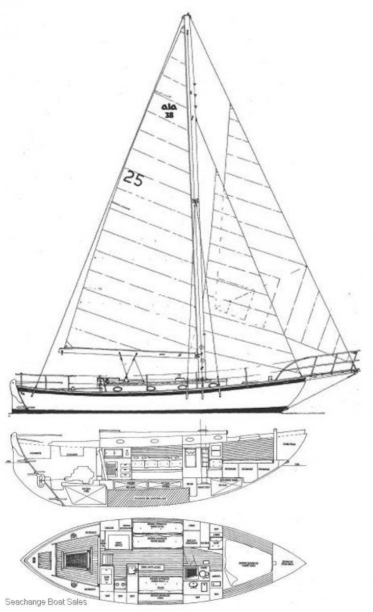 Alajuela 38