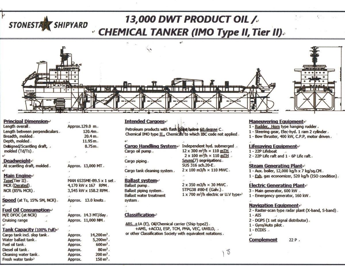 New Stonestar Shipyard 13,000 DWT Chemical tanker