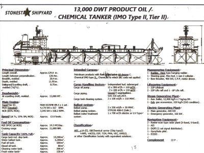 Stonestar Shipyard 13,000 DWT Chemical tanker