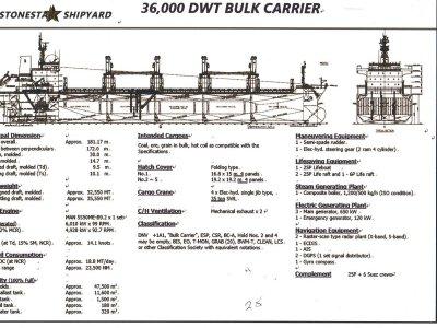 Stonestar Shipyard 36,000 DWT BULK CARRIER
