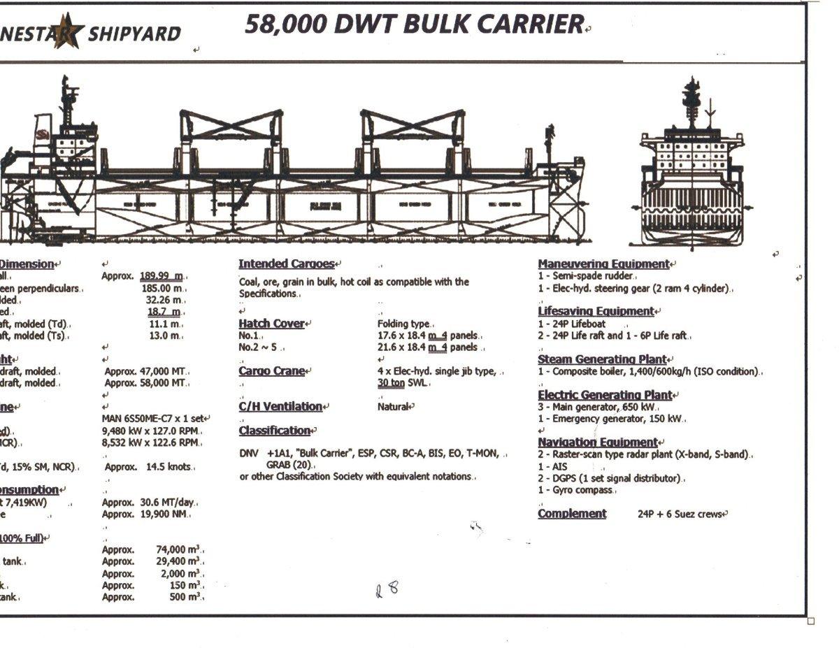 New Stonestar Shipyard 58,000 DWT BULK CARRIER