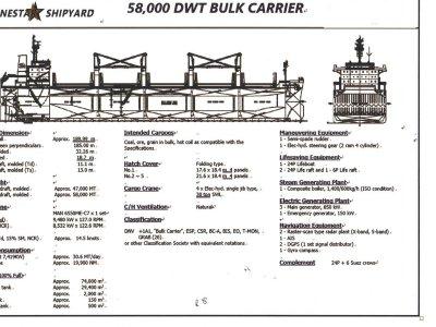 Stonestar Shipyard 58,000 DWT BULK CARRIER