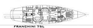 Franchini 75L Pilothouse