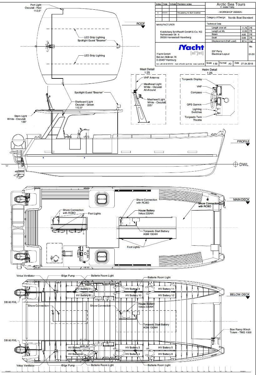 100% Electric Passenger Catamaran