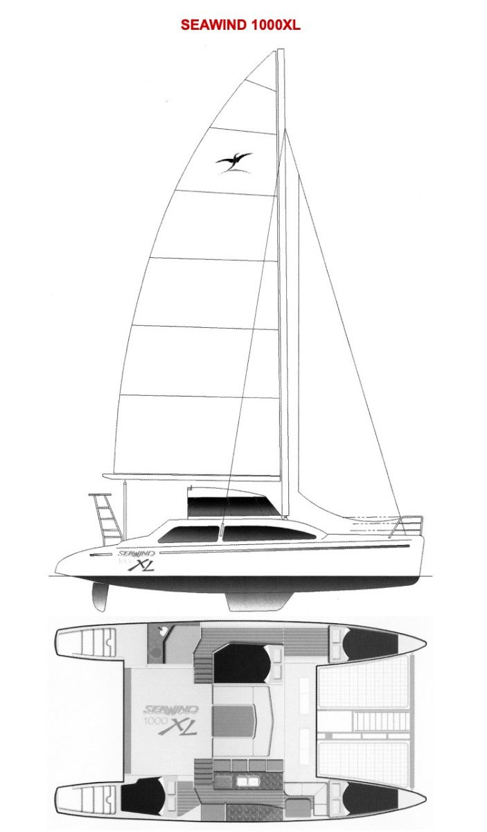 Seawind 1000 XL Superior Performance, Ride Motion and Comfort.